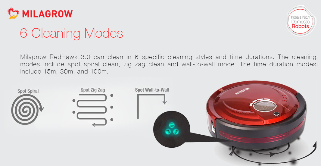 6th Cleaning Modes
