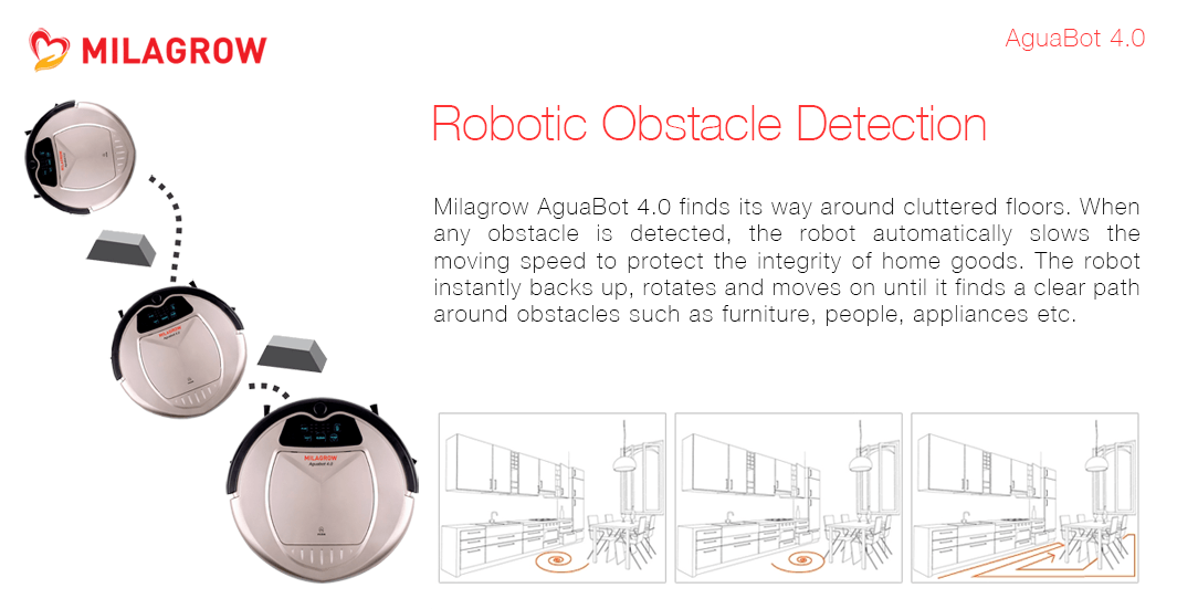 Robotic Obstacle Detection