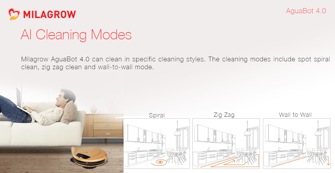 AI Cleaning Modes